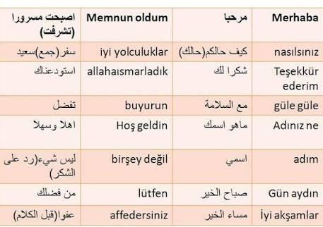 جمل التعارف في اللغة التركية... (tanışma)   تركيا - ادويت